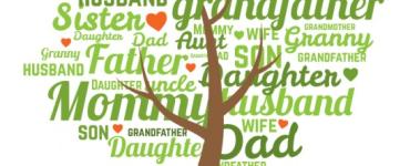 Family Tree Membership